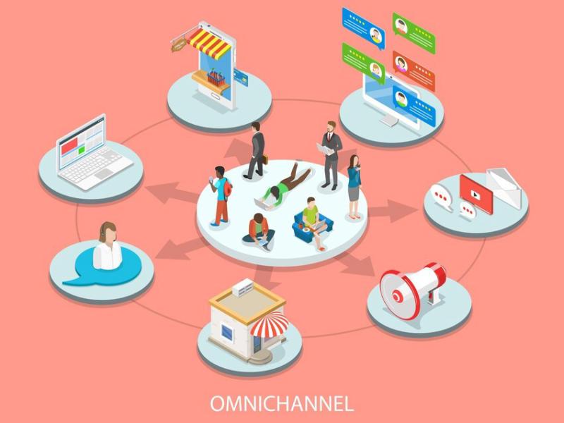 Mô hình tiếp cận khách hàng trên đa kênh Omni channel