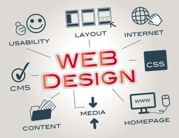 Nên chọn website có sẵn hay website theo yêu cầu