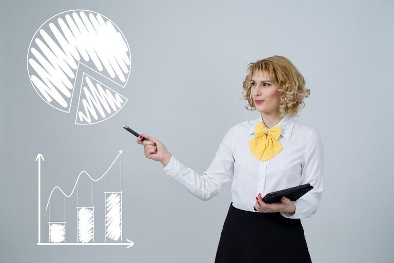 Bạn sẽ trích bao nhiêu ngân sách cho mỗi công cụ để đơn hàng trên website tăng trưởng tốt nhất?